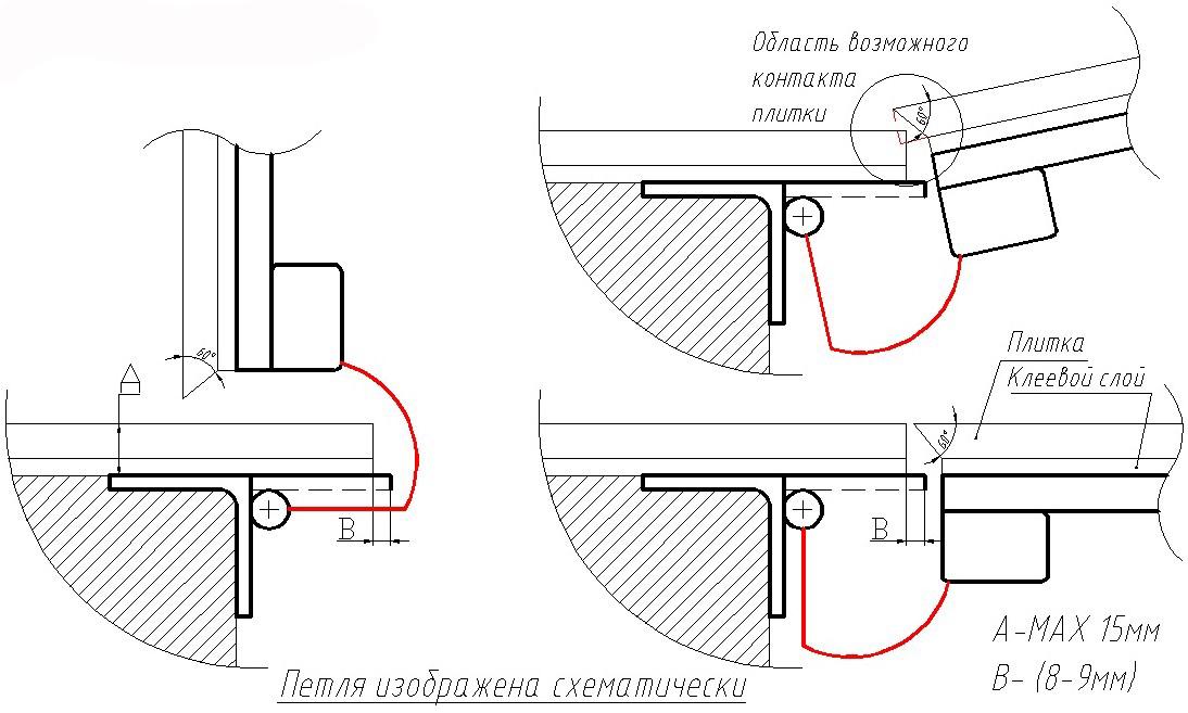 Как сделать петли для люка