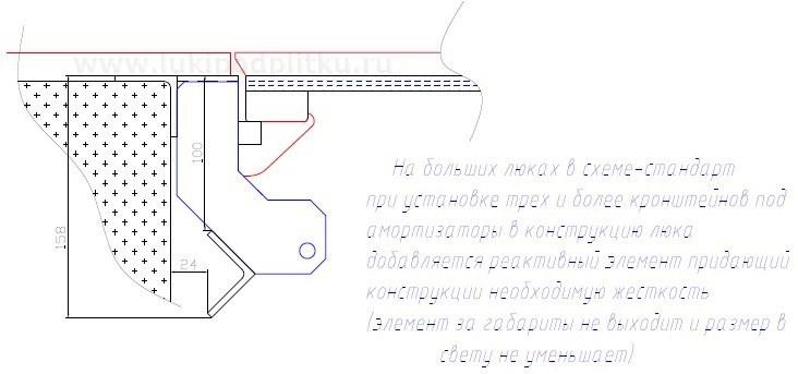 Схемы и фото напольных люков с амортизаторами