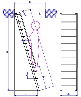 важные нюансы при расчётах лестницы в подвал
